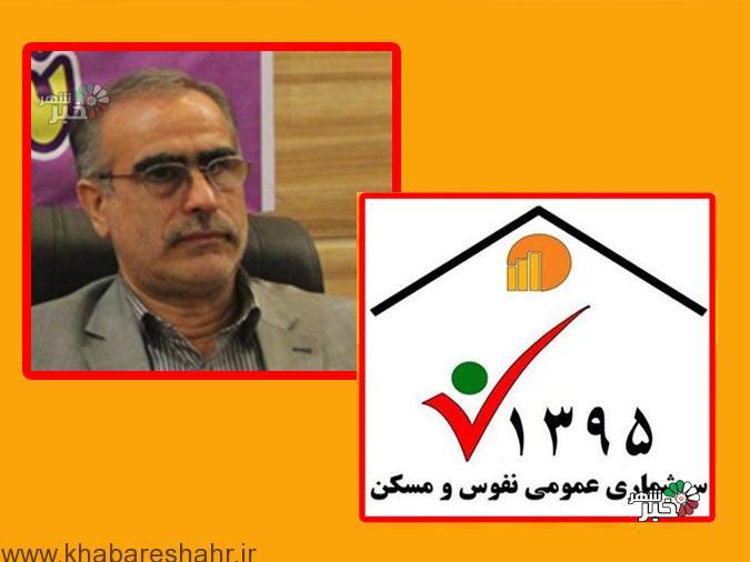 ثبت نام 37 هزار خانوار ملاردی در سرشماری اینترنتی نفوس و مسکن امسال