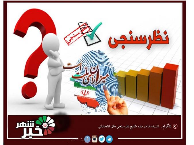 نظر سنجی خبر شهر برای کاندیداهای شورای اسلامی شهر شهریار