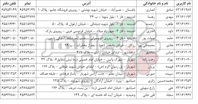 بنیاد شهید و امور ایثارگران شهرستان شهریار copy