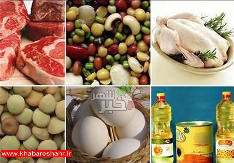 قیمت مصوب شیرخام، لبنیات پُرمصرف و گوشت مرغ اعلام شد+جزئیات