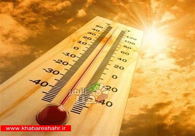 کاهش ۲ درجهای دمای هوا در استان تهران