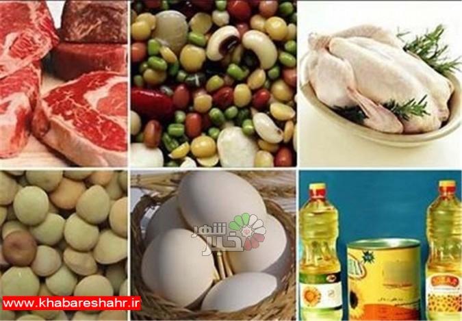 فهرست جدید گرانی و ارزانی کالاهای اساسی/ مرغ یکهفتهای ۷.۲درصد گران شد
