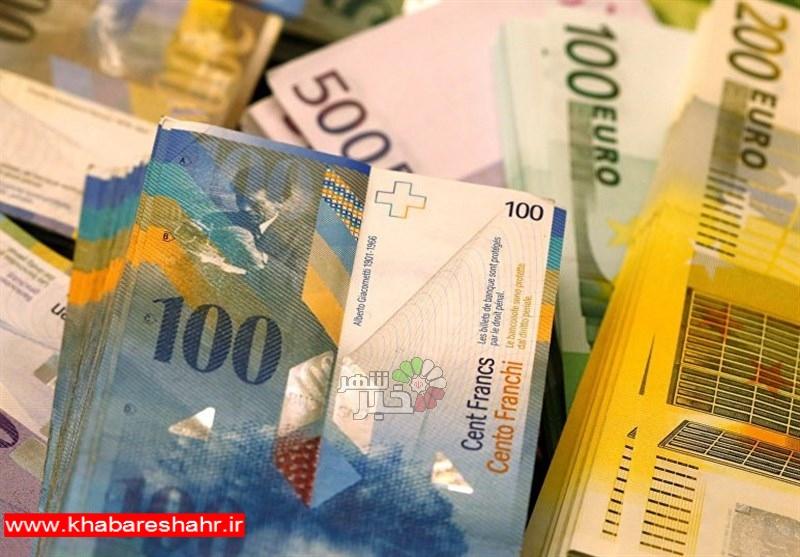 یورو ۹۲۸۰ تومان شد