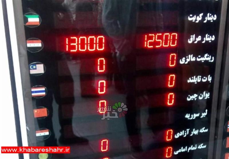 """زائران اربعین چگونه ۱۰۰ هزار """"دینار"""" بانک ملی را دریافت کنند + پاسخ به سؤالات"""