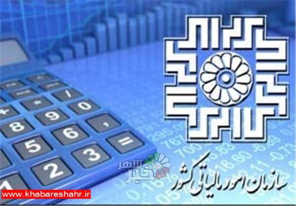 جزئیات جدید افزایش ۵۰ درصدی سقف امتیاز حقوق کارکنان سازمان مالیاتی + سند